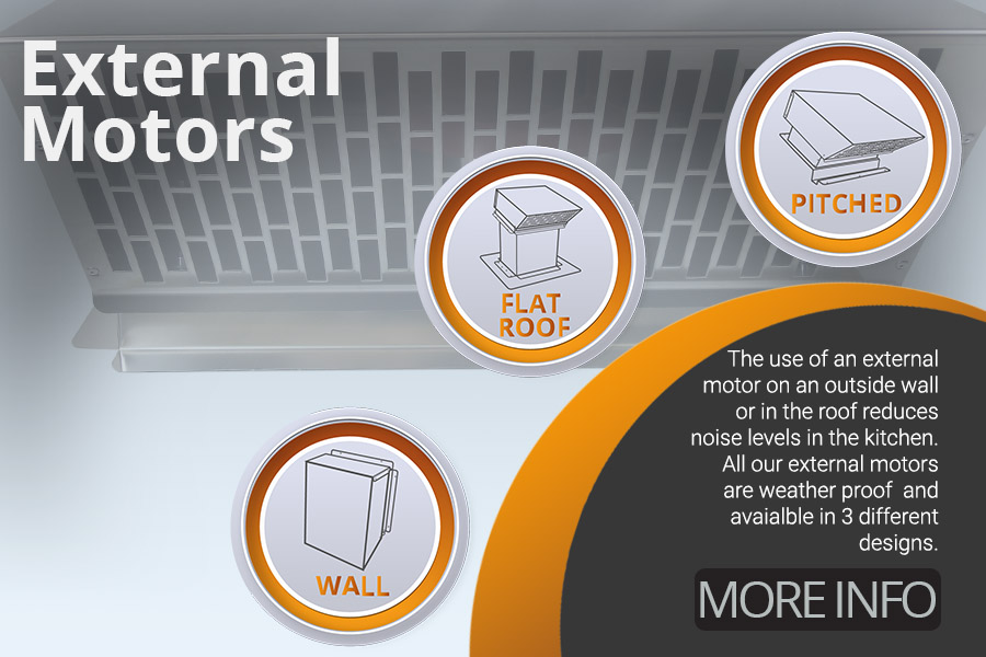 External Motors